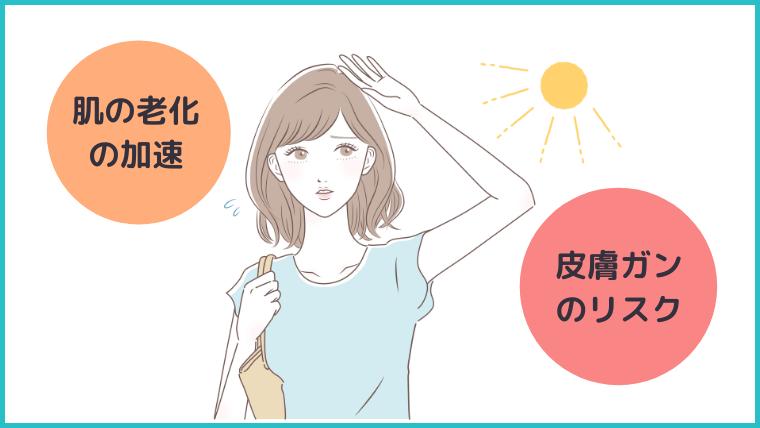 日焼けによるリスク